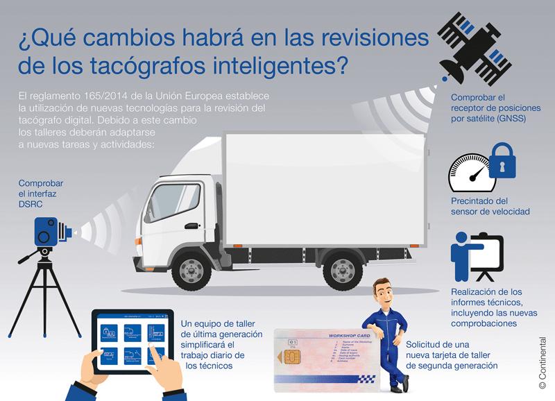 infografia sobre cambios que habrá en las revisiones de los tacografos
