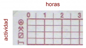 diagrama tacógrafo analógico - tipo 3
