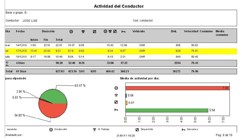 Gestiona tu flota a golpe de clic - Starter Kit Tis-Web-01